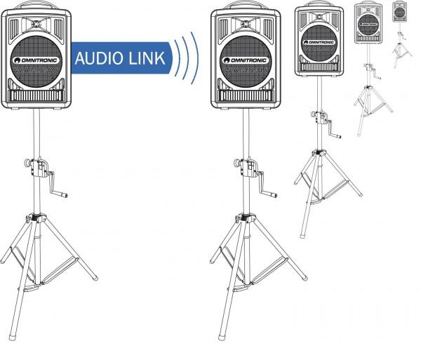 OMNITRONIC ALT-105 Audio-Link-Modul WAMS-05 // OMNITRONIC ALT-105 Audio Link Module WAMS-051